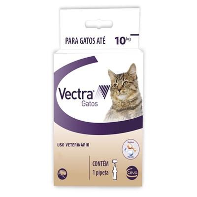 Antipulgas Vectra para Gatos